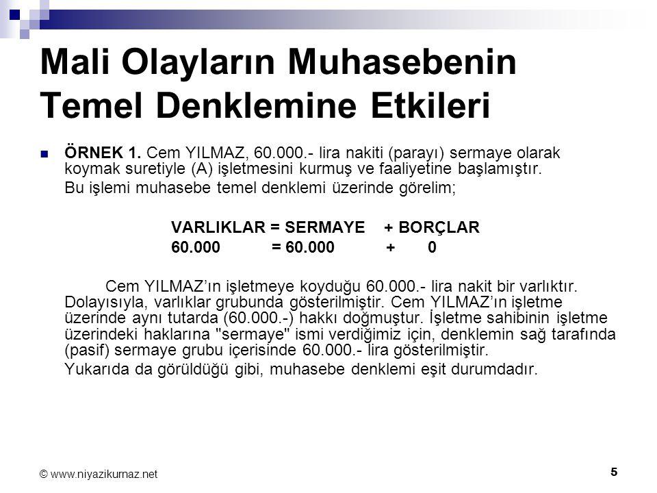 5 © www.niyazikurnaz.net Mali Olayların Muhasebenin Temel Denklemine Etkileri ÖRNEK 1. Cem YILMAZ, 60.000.- lira nakiti (parayı) sermaye olarak koymak