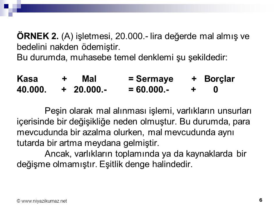 6 © www.niyazikurnaz.net ÖRNEK 2. (A) işletmesi, 20.000.- lira değerde mal almış ve bedelini nakden ödemiştir. Bu durumda, muhasebe temel denklemi şu