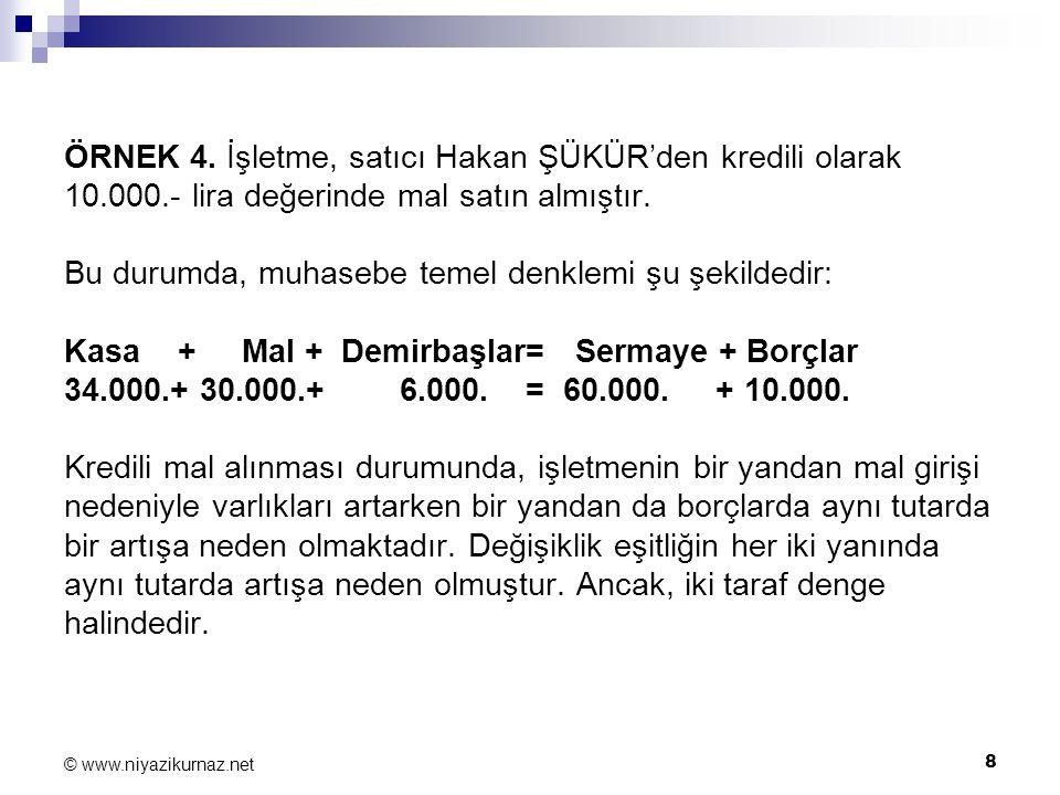 8 © www.niyazikurnaz.net ÖRNEK 4. İşletme, satıcı Hakan ŞÜKÜR'den kredili olarak 10.000.- lira değerinde mal satın almıştır. Bu durumda, muhasebe teme