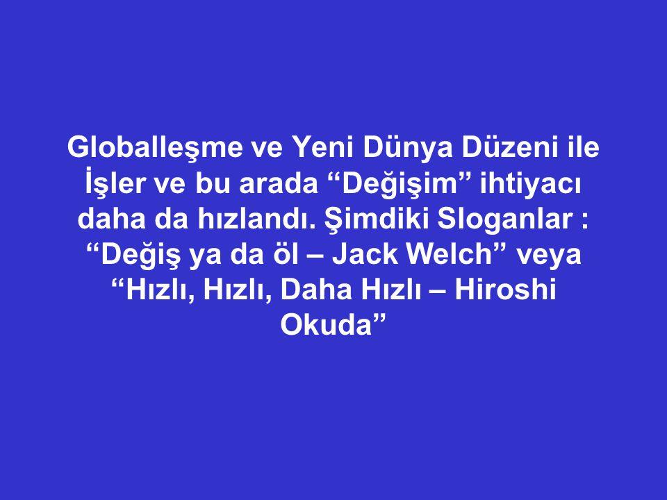 """Globalleşme ve Yeni Dünya Düzeni ile İşler ve bu arada """"Değişim"""" ihtiyacı daha da hızlandı. Şimdiki Sloganlar : """"Değiş ya da öl – Jack Welch"""" veya """"Hı"""