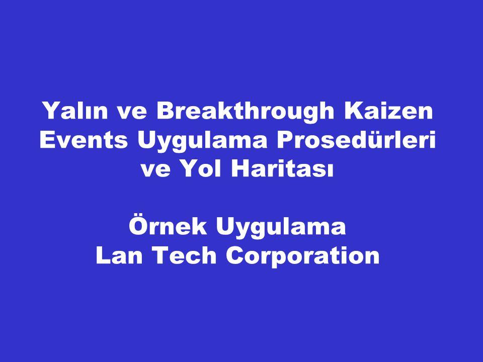Yalın ve Breakthrough Kaizen Events Uygulama Prosedürleri ve Yol Haritası Örnek Uygulama Lan Tech Corporation
