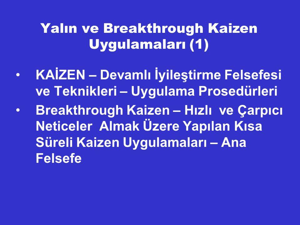 Yalın ve Breakthrough Kaizen Uygulamaları (1) KAİZEN – Devamlı İyileştirme Felsefesi ve Teknikleri – Uygulama Prosedürleri Breakthrough Kaizen – Hızlı