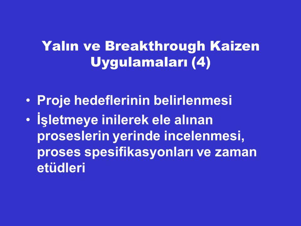 Yalın ve Breakthrough Kaizen Uygulamaları (4) Proje hedeflerinin belirlenmesi İşletmeye inilerek ele alınan proseslerin yerinde incelenmesi, proses sp