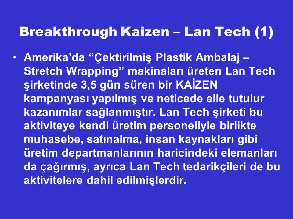 """Breakthrough Kaizen – Lan Tech (1) Amerika'da """"Çektirilmiş Plastik Ambalaj – Stretch Wrapping"""" makinaları üreten Lan Tech şirketinde 3,5 gün süren bir"""