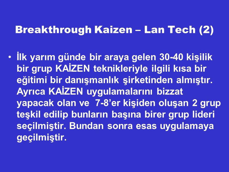 Breakthrough Kaizen – Lan Tech (2) İlk yarım günde bir araya gelen 30-40 kişilik bir grup KAİZEN teknikleriyle ilgili kısa bir eğitimi bir danışmanlık