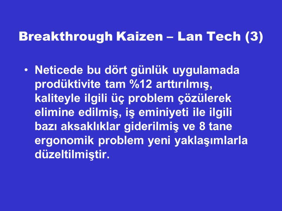 Breakthrough Kaizen – Lan Tech (3) Neticede bu dört günlük uygulamada prodüktivite tam %12 arttırılmış, kaliteyle ilgili üç problem çözülerek elimine