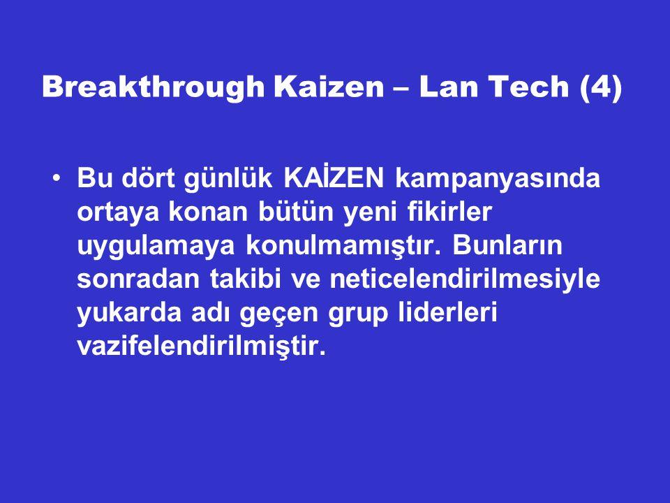 Breakthrough Kaizen – Lan Tech (4) Bu dört günlük KAİZEN kampanyasında ortaya konan bütün yeni fikirler uygulamaya konulmamıştır. Bunların sonradan ta