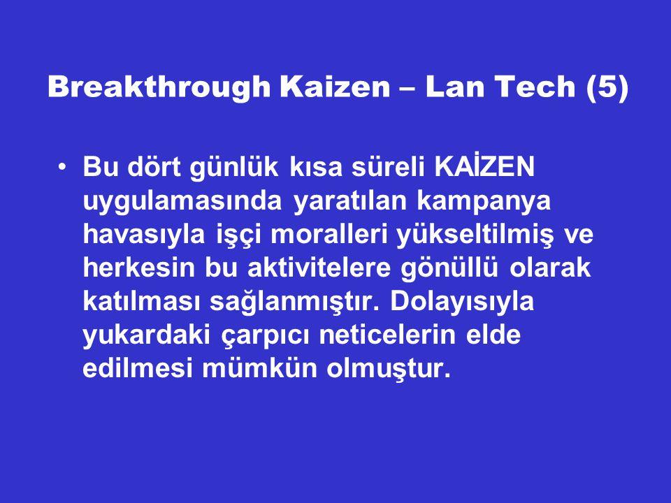 Breakthrough Kaizen – Lan Tech (5) Bu dört günlük kısa süreli KAİZEN uygulamasında yaratılan kampanya havasıyla işçi moralleri yükseltilmiş ve herkesi