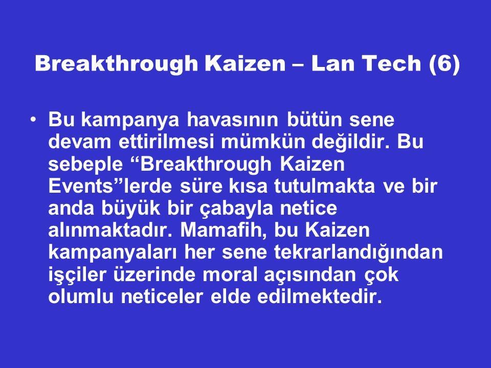"""Breakthrough Kaizen – Lan Tech (6) Bu kampanya havasının bütün sene devam ettirilmesi mümkün değildir. Bu sebeple """"Breakthrough Kaizen Events""""lerde sü"""