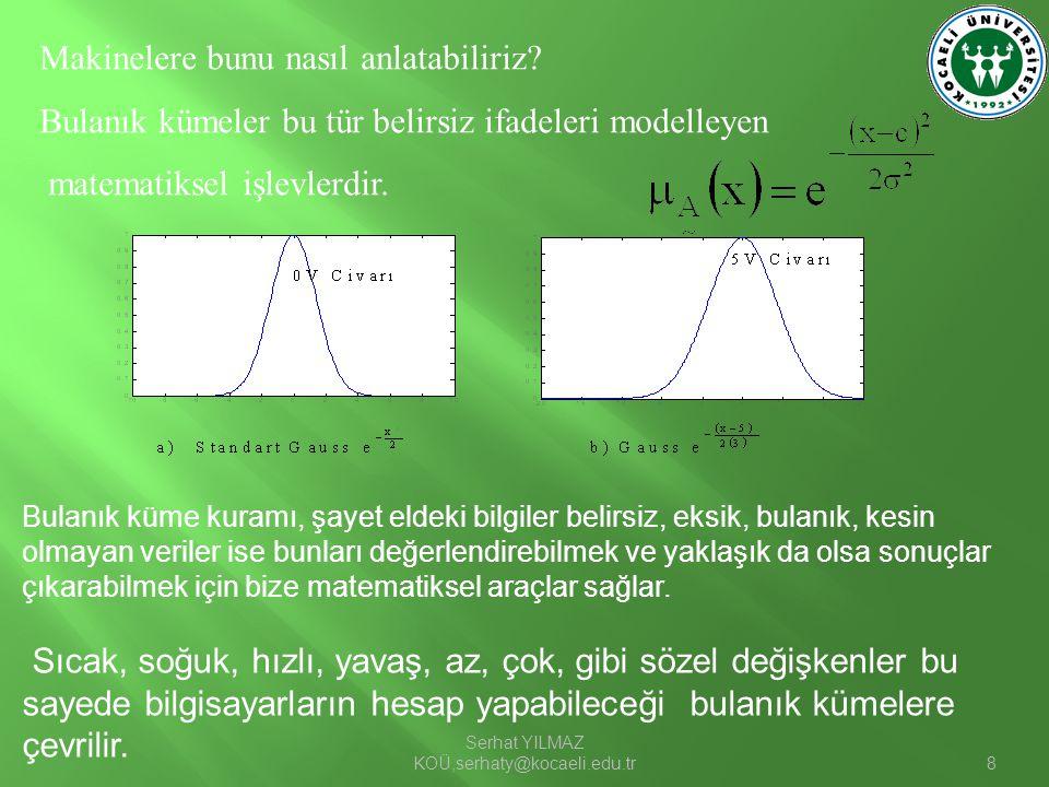 Serhat YILMAZ KOÜ,serhaty@kocaeli.edu.tr8 Makinelere bunu nasıl anlatabiliriz? Bulanık kümeler bu tür belirsiz ifadeleri modelleyen matematiksel işlev