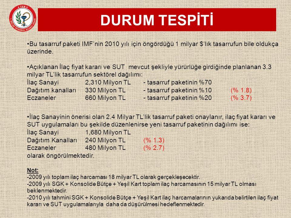 Not: -2009 yılı toplam ilaç harcaması 18 milyar TL olarak gerçekleşecektir. -2009 yılı SGK + Konsolide Bütçe + Yeşil Kart toplam ilaç harcamasının 15
