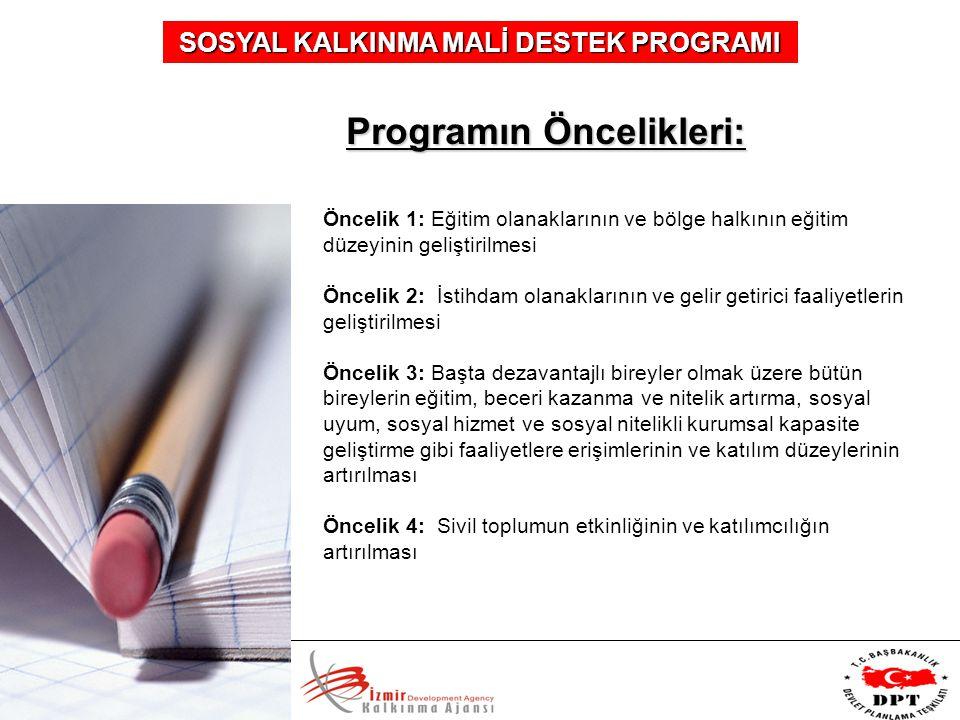 SOSYAL KALKINMA MALİ DESTEK PROGRAMI Programın Öncelikleri: Öncelik 1: Eğitim olanaklarının ve bölge halkının eğitim düzeyinin geliştirilmesi Öncelik