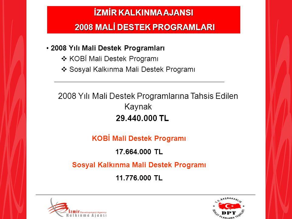 İZMİR KALKINMA AJANSI 2008 MALİ DESTEK PROGRAMLARI 2008 MALİ DESTEK PROGRAMLARI 2008 Yılı Mali Destek Programları  KOBİ Mali Destek Programı  Sosyal