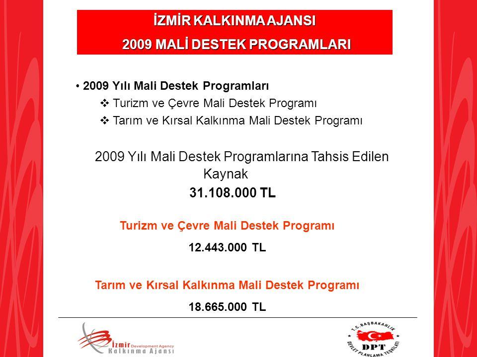 İZMİR KALKINMA AJANSI 2009 MALİ DESTEK PROGRAMLARI 2009 MALİ DESTEK PROGRAMLARI 2009 Yılı Mali Destek Programları  Turizm ve Çevre Mali Destek Progra