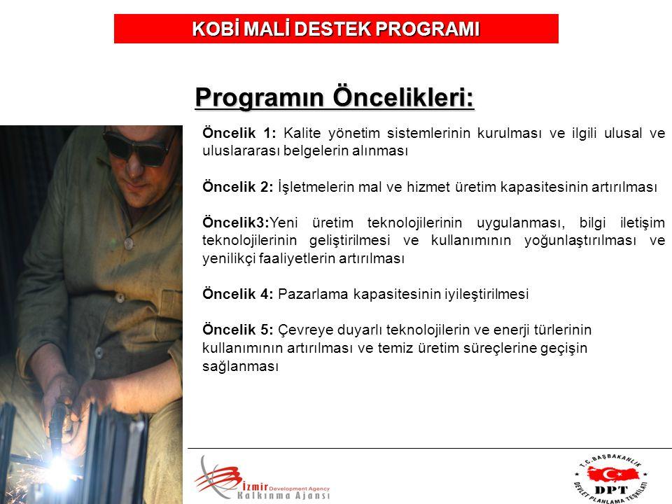 Programın Öncelikleri: Öncelik 1: Kalite yönetim sistemlerinin kurulması ve ilgili ulusal ve uluslararası belgelerin alınması Öncelik 2: İşletmelerin