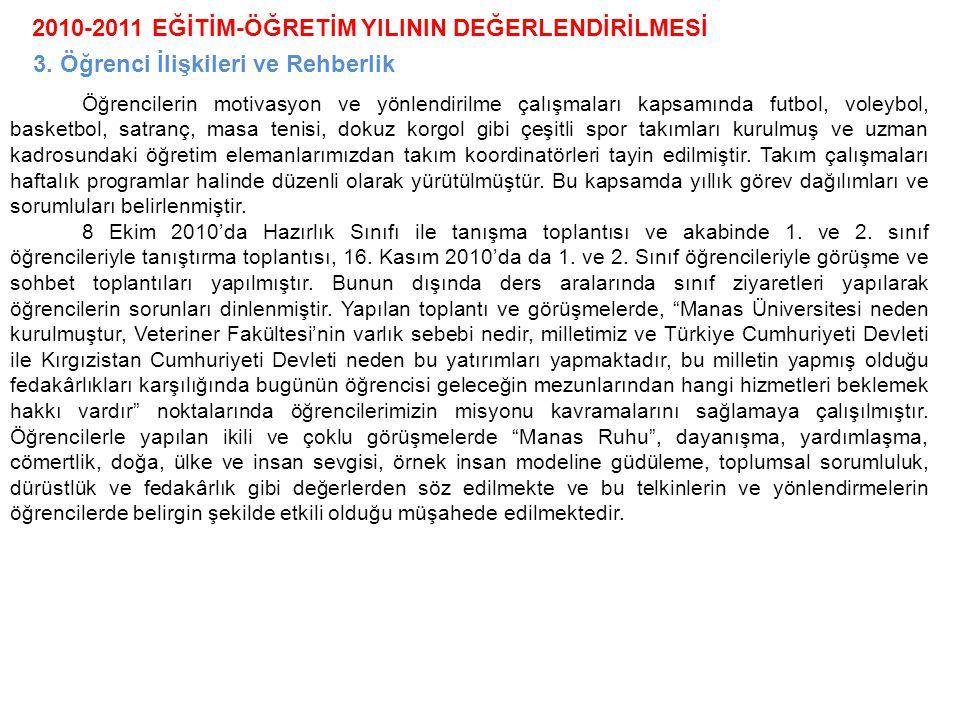 2011-2012 EĞİTİM-ÖĞRETİM YILININ PLANLANMASI VE HAZIRLIKLAR Fakülte çerçeve programında 1.