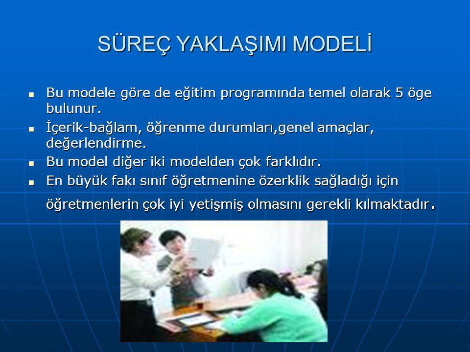 SÜREÇ YAKLAŞIMI MODELİ Bu modele göre de eğitim programında temel olarak 5 öge bulunur. Bu modele göre de eğitim programında temel olarak 5 öge bulunu