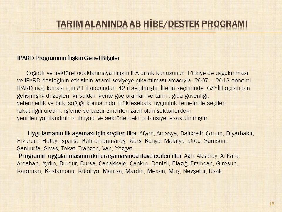 15 IPARD Programına İlişkin Genel Bilgiler Coğrafi ve sektörel odaklanmaya ilişkin IPA ortak konusunun Türkiye'de uygulanması ve IPARD desteğinin etki