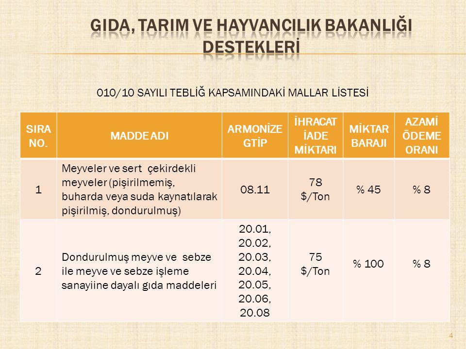 15 IPARD Programına İlişkin Genel Bilgiler Coğrafi ve sektörel odaklanmaya ilişkin IPA ortak konusunun Türkiye'de uygulanması ve IPARD desteğinin etkisinin azami seviyeye çıkartılması amacıyla, 2007 – 2013 dönemi IPARD uygulaması için 81 il arasından 42 il seçilmiştir.
