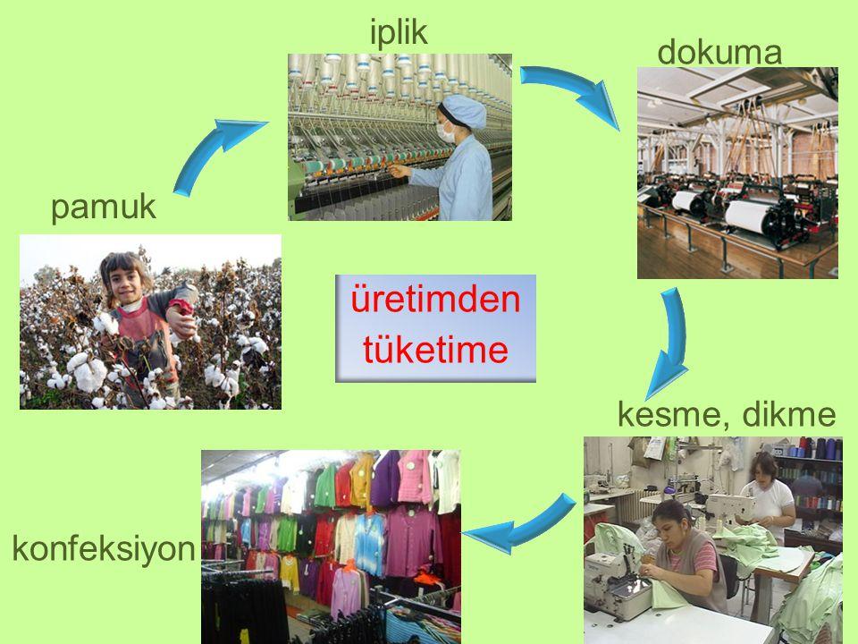Herhangi bir mağaza, market, manav gibi yerlerde satılan ürünleri satın alıp kullananlara denir.