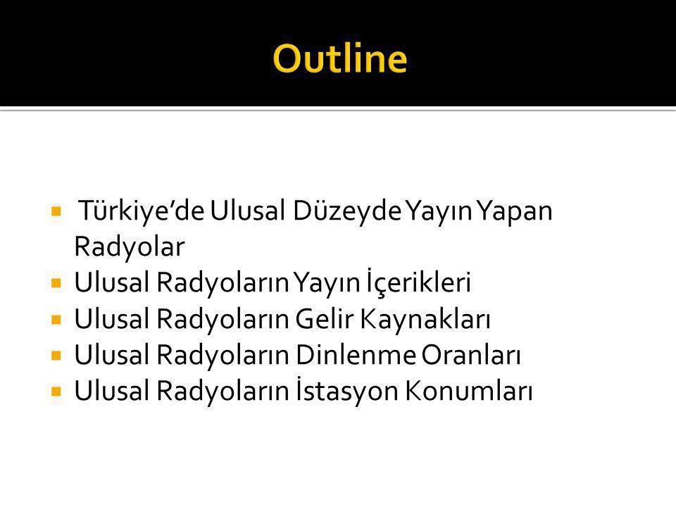 Türkiye'de Ulusal Düzeyde Yayın Yapan Radyolar  Ulusal Radyoların Yayın İçerikleri  Ulusal Radyoların Gelir Kaynakları  Ulusal Radyoların Dinlenm