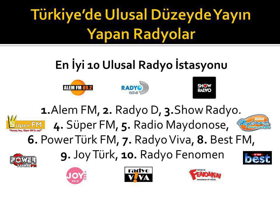 En İyi 10 Ulusal Radyo İstasyonu 1.Alem FM, 2. Radyo D, 3.Show Radyo, 4. Süper FM, 5. Radio Maydonose, 6. Power Türk FM, 7. Radyo Viva, 8. Best FM, 9.