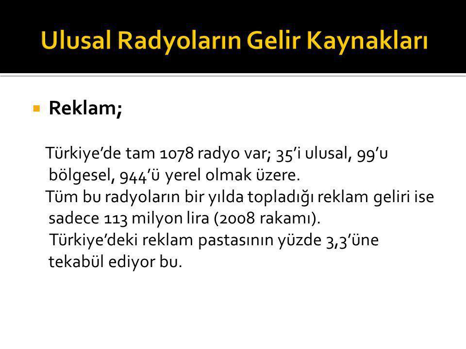  Reklam; Türkiye'de tam 1078 radyo var; 35'i ulusal, 99'u bölgesel, 944'ü yerel olmak üzere. Tüm bu radyoların bir yılda topladığı reklam geliri ise