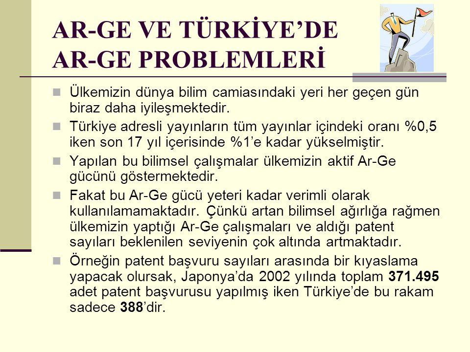 AR-GE VE TÜRKİYE'DE AR-GE PROBLEMLERİ Ülkemizin dünya bilim camiasındaki yeri her geçen gün biraz daha iyileşmektedir. Türkiye adresli yayınların tüm