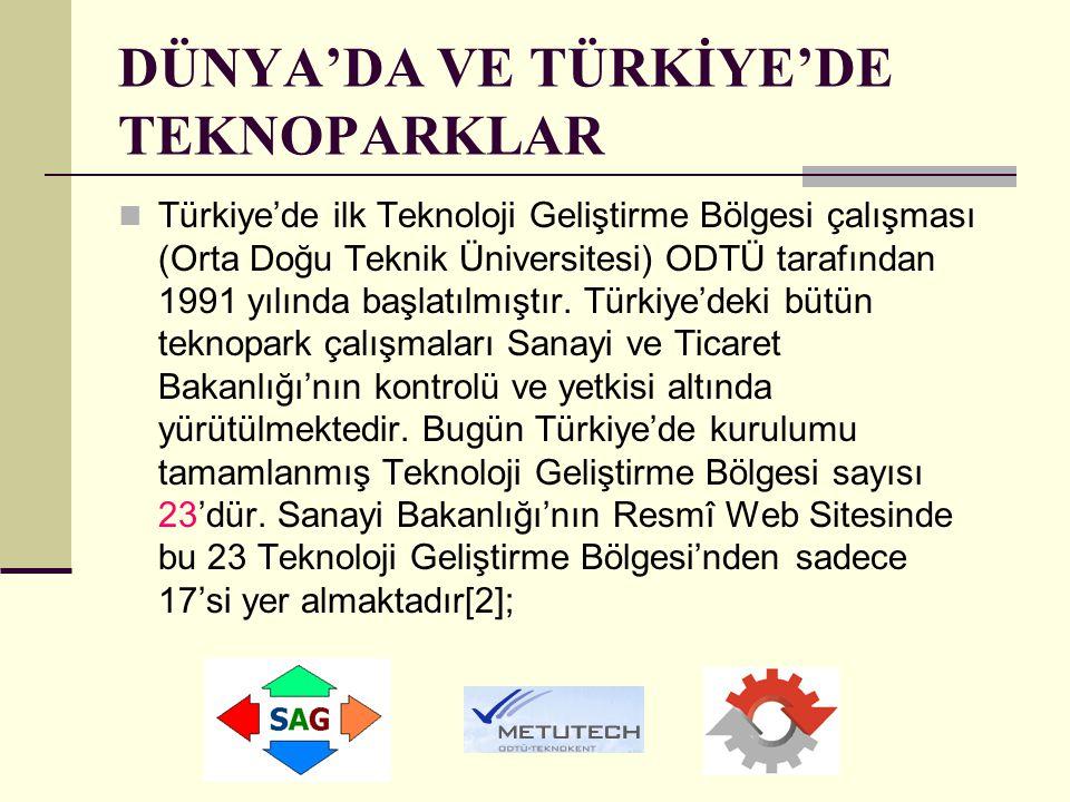 DÜNYA'DA VE TÜRKİYE'DE TEKNOPARKLAR Türkiye'de ilk Teknoloji Geliştirme Bölgesi çalışması (Orta Doğu Teknik Üniversitesi) ODTÜ tarafından 1991 yılında