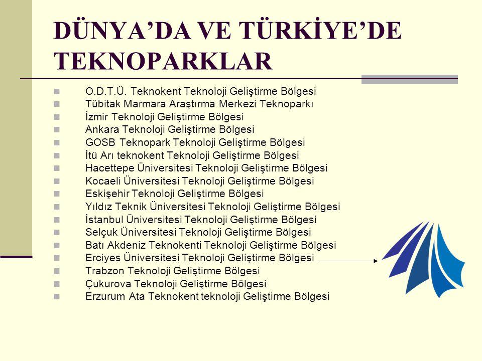 DÜNYA'DA VE TÜRKİYE'DE TEKNOPARKLAR O.D.T.Ü. Teknokent Teknoloji Geliştirme Bölgesi Tübitak Marmara Araştırma Merkezi Teknoparkı İzmir Teknoloji Geliş