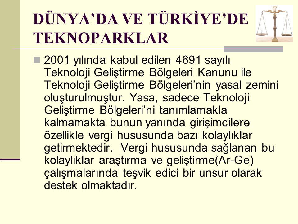 DÜNYA'DA VE TÜRKİYE'DE TEKNOPARKLAR 2001 yılında kabul edilen 4691 sayılı Teknoloji Geliştirme Bölgeleri Kanunu ile Teknoloji Geliştirme Bölgeleri'nin