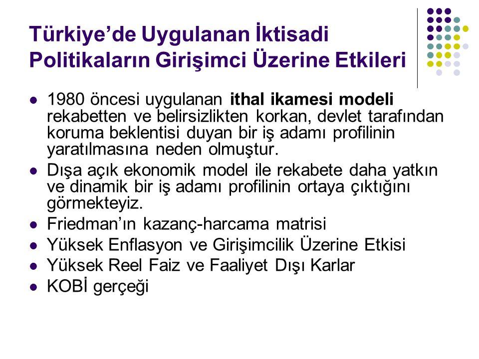 Türkiye'de Uygulanan İktisadi Politikaların Girişimci Üzerine Etkileri 1980 öncesi uygulanan ithal ikamesi modeli rekabetten ve belirsizlikten korkan,