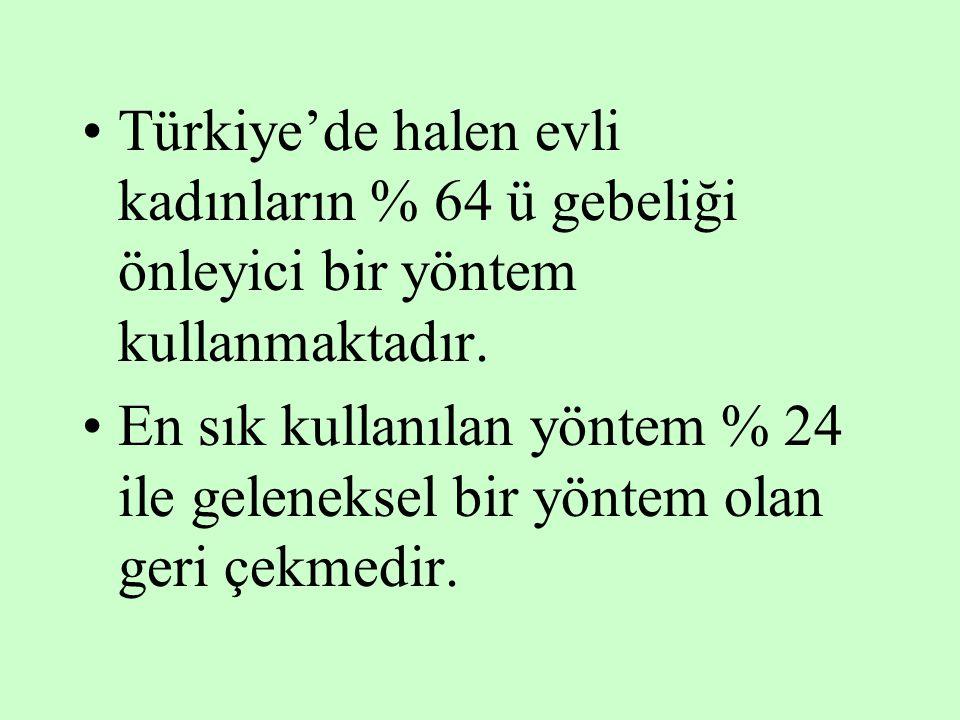 Türkiye'de halen evli kadınların % 64 ü gebeliği önleyici bir yöntem kullanmaktadır. En sık kullanılan yöntem % 24 ile geleneksel bir yöntem olan geri