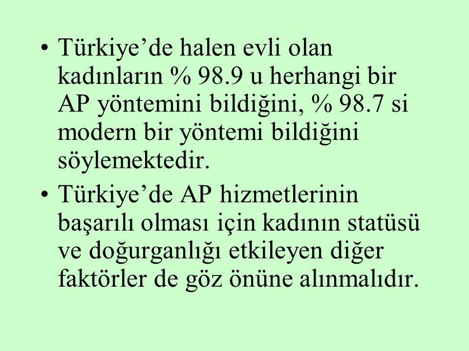 Türkiye'de halen evli olan kadınların % 98.9 u herhangi bir AP yöntemini bildiğini, % 98.7 si modern bir yöntemi bildiğini söylemektedir. Türkiye'de A