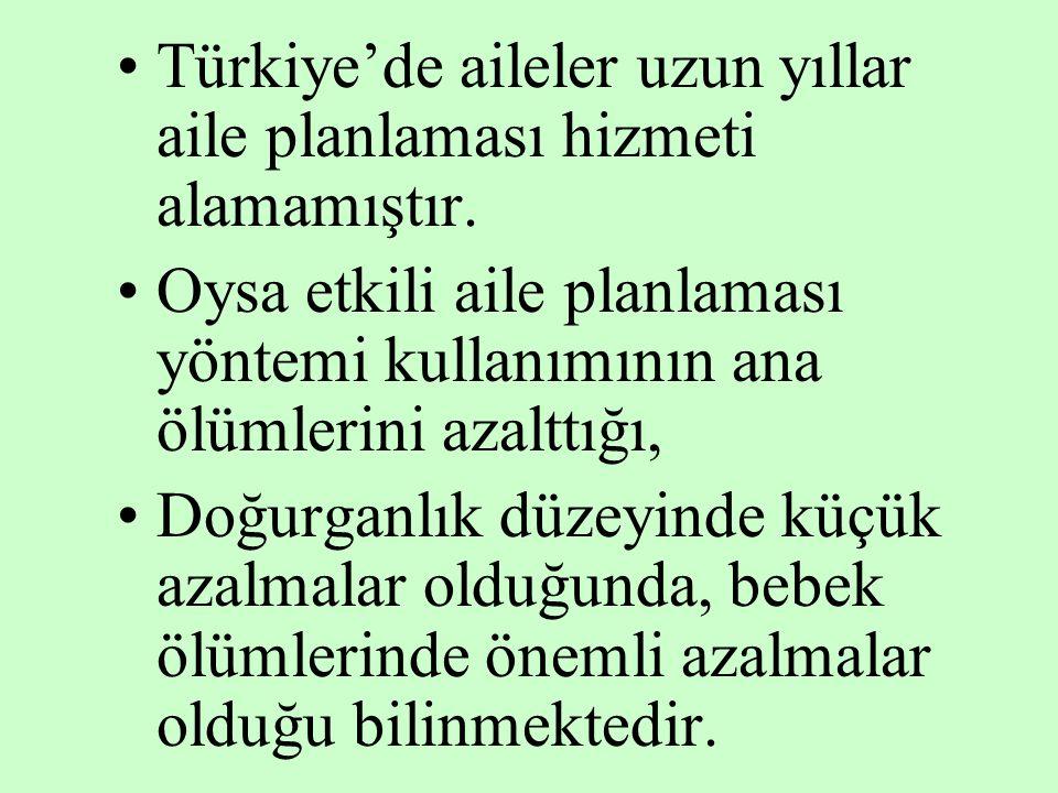 Türkiye'de aileler uzun yıllar aile planlaması hizmeti alamamıştır. Oysa etkili aile planlaması yöntemi kullanımının ana ölümlerini azalttığı, Doğurga