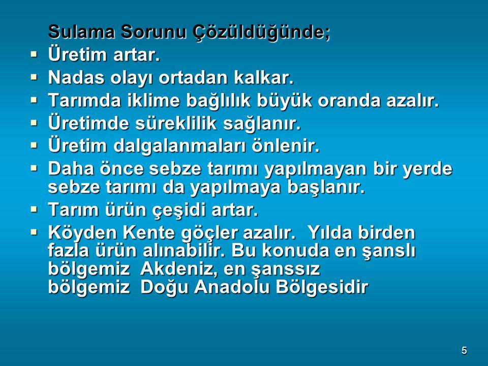 4 Türkiye'de Tarımı Etkileyen Faktörler: 1. Sulama: Türkiye tarımında en büyük sorun sulama sorunudur. Tarımda sulama ihtiyacının en fazla olduğu bölg