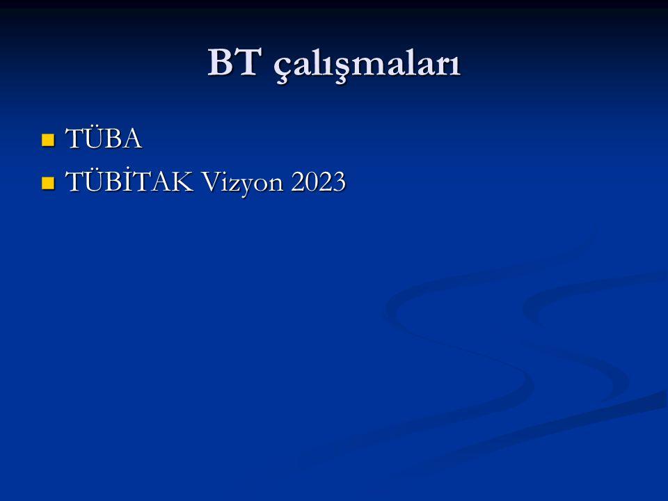 BT çalışmaları TÜBA TÜBA TÜBİTAK Vizyon 2023 TÜBİTAK Vizyon 2023