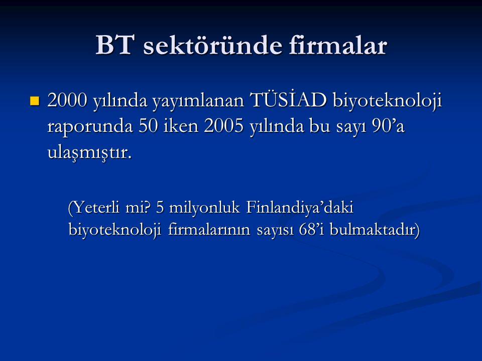 BT sektöründe firmalar 2000 yılında yayımlanan TÜSİAD biyoteknoloji raporunda 50 iken 2005 yılında bu sayı 90'a ulaşmıştır. 2000 yılında yayımlanan TÜ