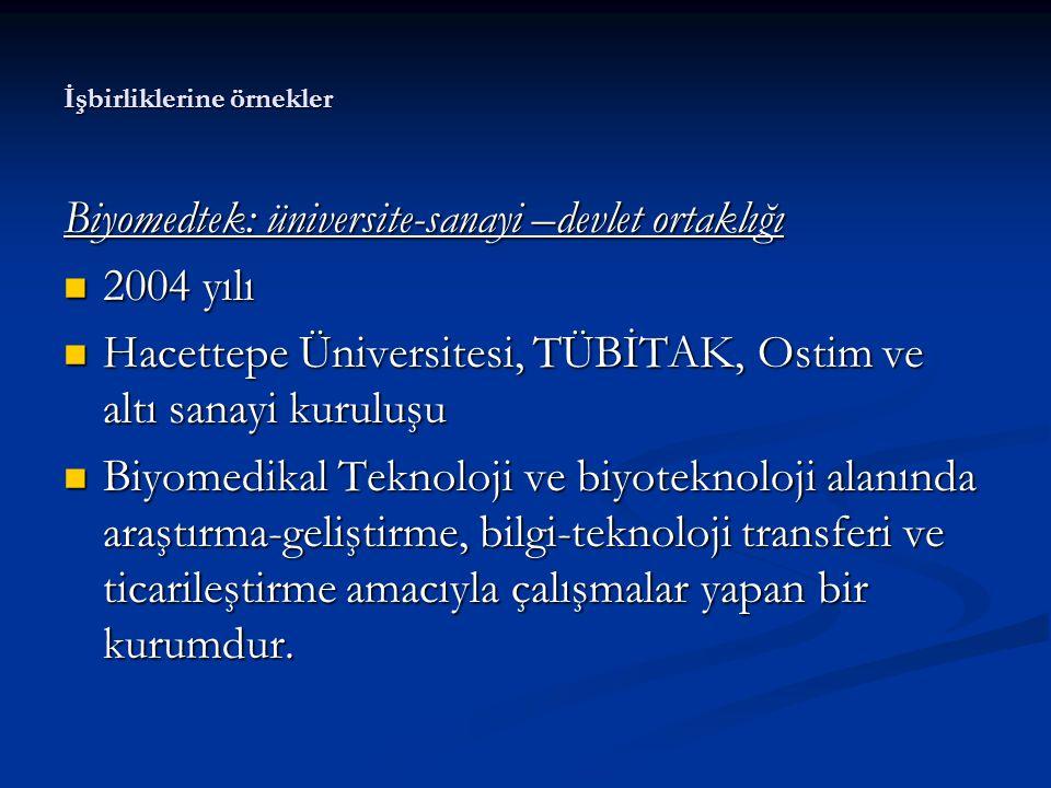 İşbirliklerine örnekler Biyomedtek: üniversite-sanayi –devlet ortaklığı 2004 yılı 2004 yılı Hacettepe Üniversitesi, TÜBİTAK, Ostim ve altı sanayi kuruluşu Hacettepe Üniversitesi, TÜBİTAK, Ostim ve altı sanayi kuruluşu Biyomedikal Teknoloji ve biyoteknoloji alanında araştırma-geliştirme, bilgi-teknoloji transferi ve ticarileştirme amacıyla çalışmalar yapan bir kurumdur.