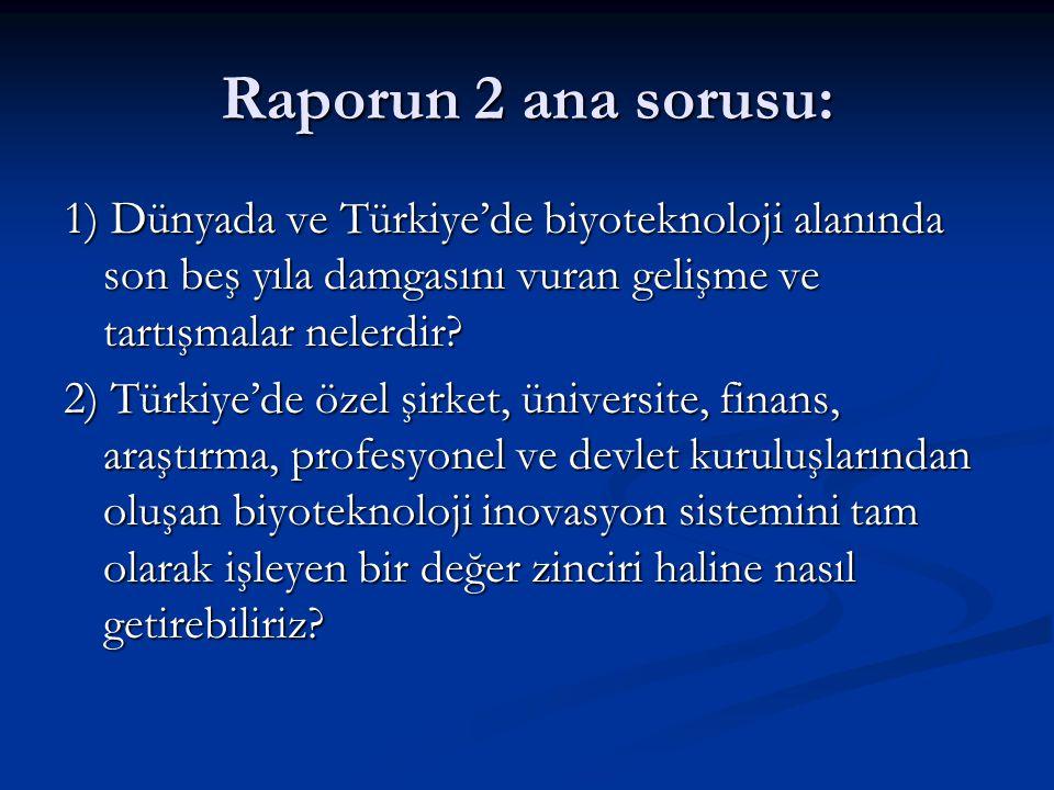 Raporun 2 ana sorusu: 1) Dünyada ve Türkiye'de biyoteknoloji alanında son beş yıla damgasını vuran gelişme ve tartışmalar nelerdir? 2) Türkiye'de özel