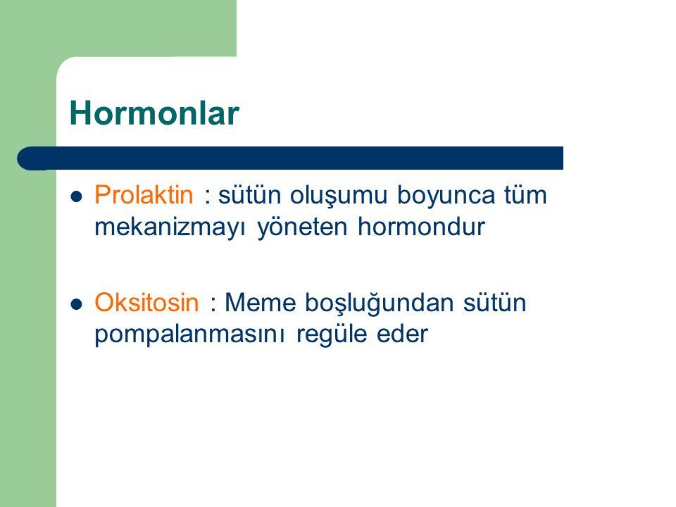 Hormonlar Prolaktin : sütün oluşumu boyunca tüm mekanizmayı yöneten hormondur Oksitosin : Meme boşluğundan sütün pompalanmasını regüle eder
