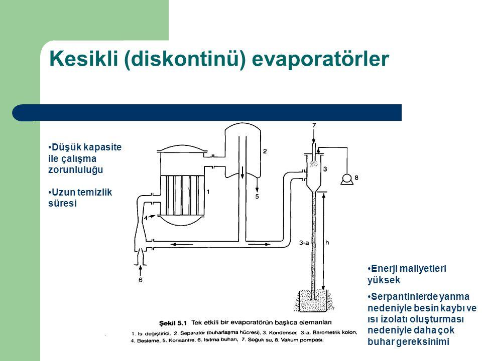 Kesikli (diskontinü) evaporatörler Enerji maliyetleri yüksek Serpantinlerde yanma nedeniyle besin kaybı ve ısı izolatı oluşturması nedeniyle daha çok