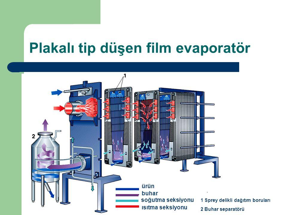 Plakalı tip düşen film evaporatör ürün buhar soğutma seksiyonu ısıtma seksiyonu 1 Sprey delikli dağıtım boruları 2 Buhar separatörü