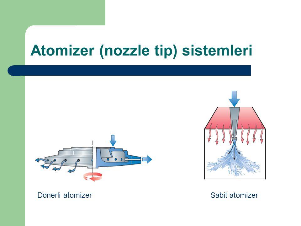Atomizer (nozzle tip) sistemleri Dönerli atomizerSabit atomizer