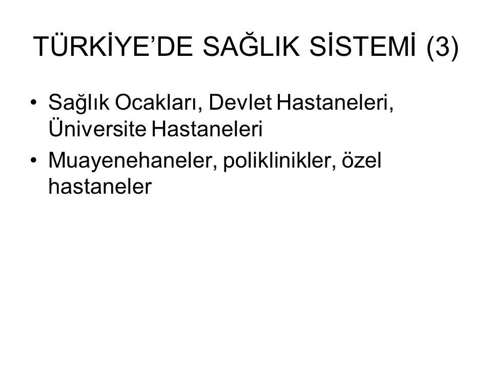 TÜRKİYE'DE SAĞLIK SİSTEMİ (3) Sağlık Ocakları, Devlet Hastaneleri, Üniversite Hastaneleri Muayenehaneler, poliklinikler, özel hastaneler