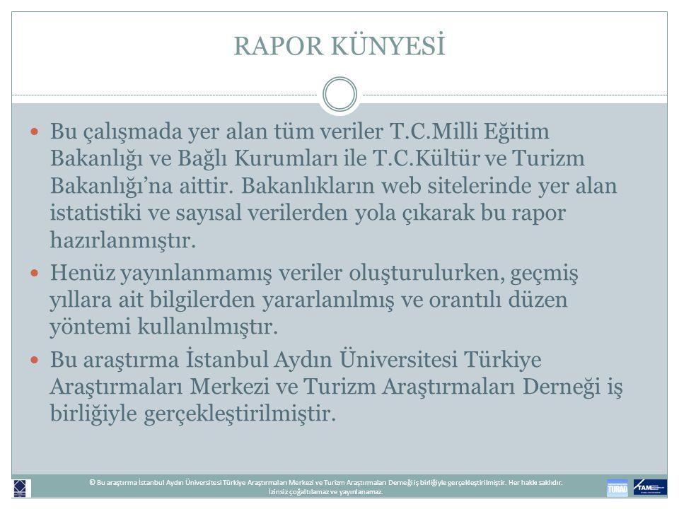 RAPOR KÜNYESİ © Bu araştırma İstanbul Aydın Üniversitesi Türkiye Araştırmaları Merkezi ve Turizm Araştırmaları Derneği iş birliğiyle gerçekleştirilmiş