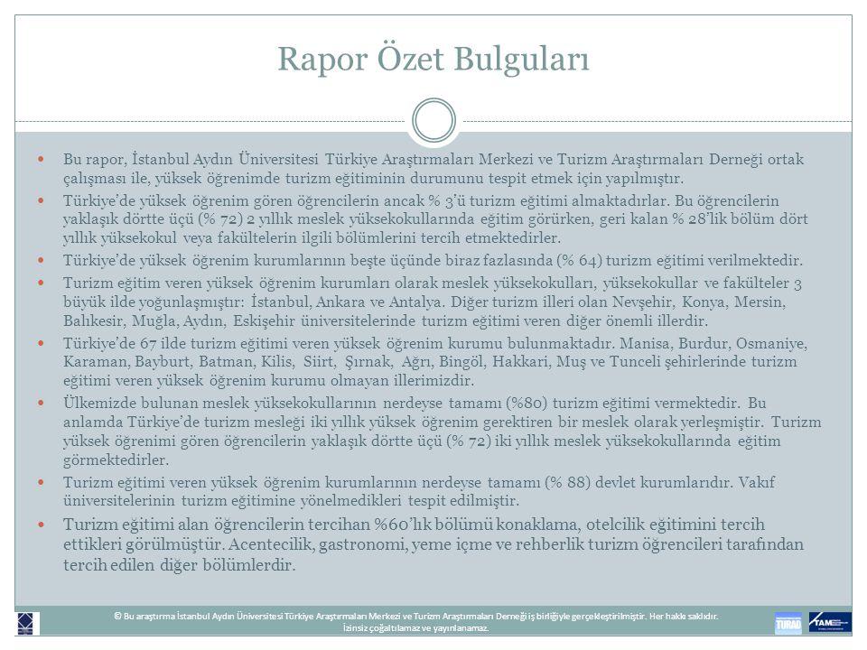 Rapor Özet Bulguları © Bu araştırma İstanbul Aydın Üniversitesi Türkiye Araştırmaları Merkezi ve Turizm Araştırmaları Derneği iş birliğiyle gerçekleşt