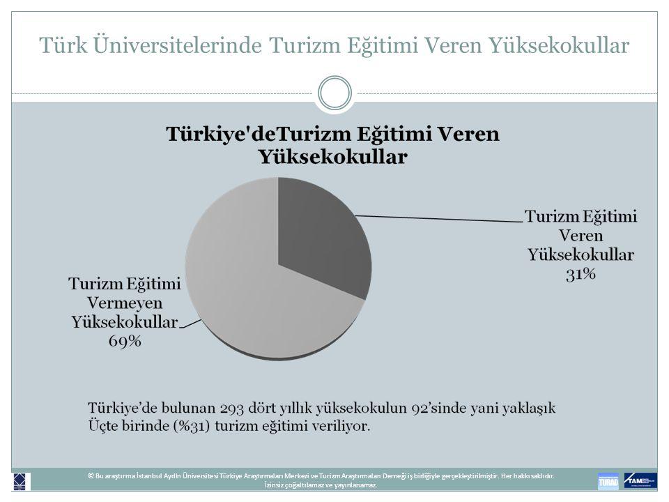 Türk Üniversitelerinde Turizm Eğitimi Veren Yüksekokullar © Bu araştırma İstanbul AydIn Üniversitesi Türkiye Araştırmaları Merkezi ve Turizm Araştırma