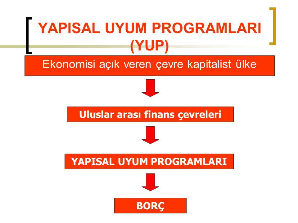 YAPISAL UYUM PROGRAMLARI Kamusal harcamanın kısılması Devalüasyon (Yerel paranın değersizleştirilmesi) Devletin küçültülmesi (ÖZELLEŞTİRME) Kamu hizmetlerinden yararlanma için kullanıcı ödentilerinin zorunlu kılınması Ticaretin liberalleştirilmesi