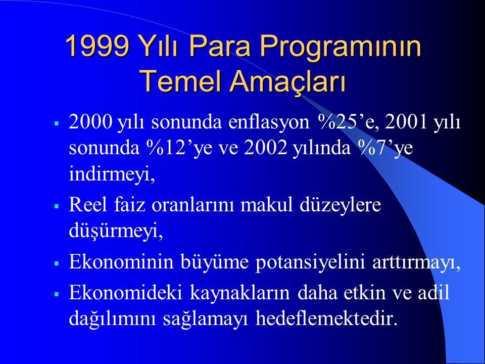 1999 Yılı Para Programının Temel Amaçları  2000 yılı sonunda enflasyon %25'e, 2001 yılı sonunda %12'ye ve 2002 yılında %7'ye indirmeyi,  Reel faiz oranlarını makul düzeylere düşürmeyi,  Ekonominin büyüme potansiyelini arttırmayı,  Ekonomideki kaynakların daha etkin ve adil dağılımını sağlamayı hedeflemektedir.